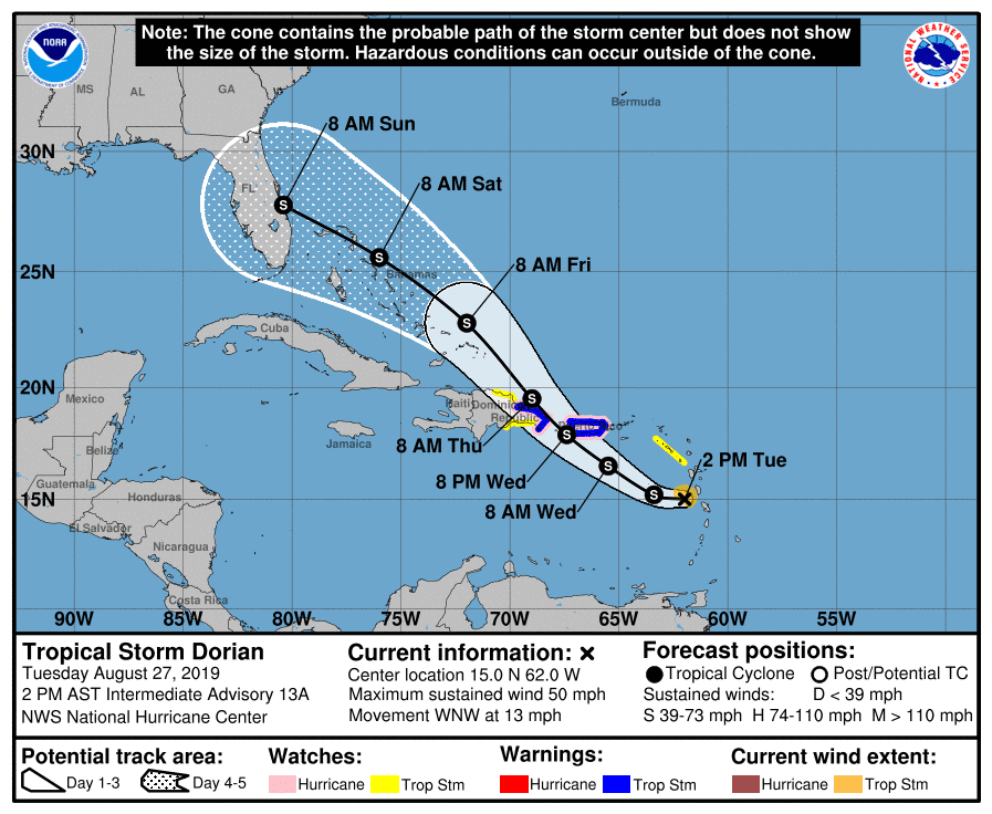 track, intensity, forecast